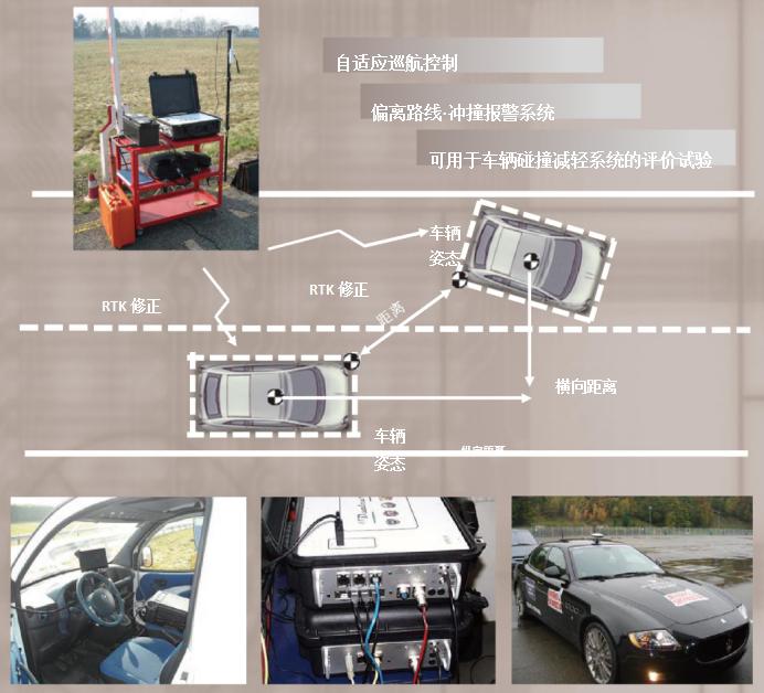 多车辆同时行驶系统