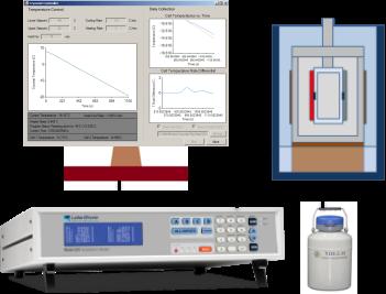 锂电池电解液余量测试系统