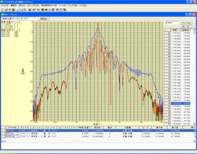 TY2100AO   输出分析软件