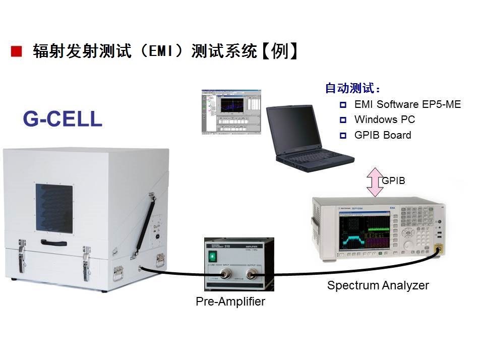 g-cellxitonggoucheng1