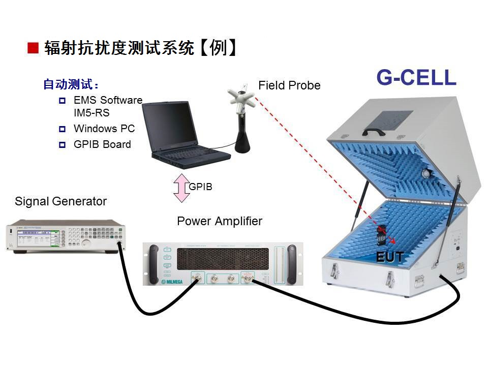 g-cellxitonggoucheng2