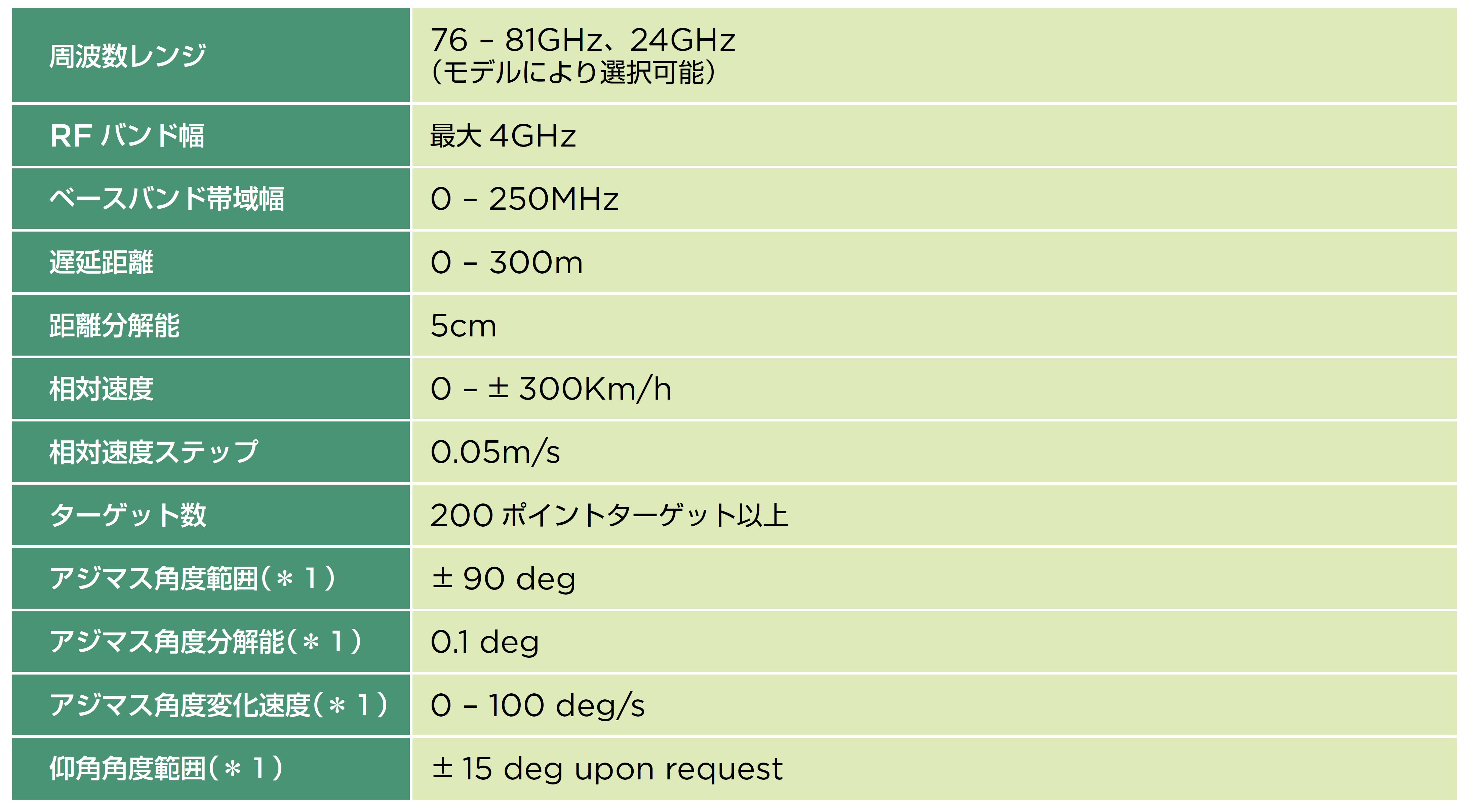 ASGARD1 Web 3_巇條